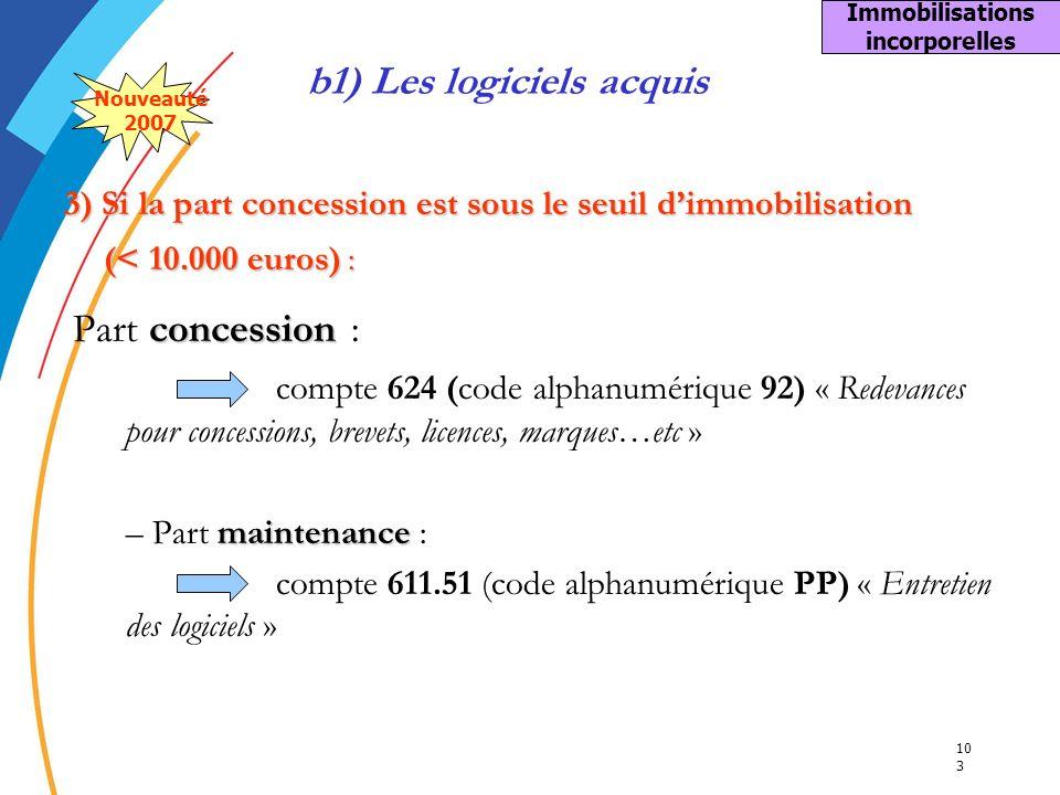 10 3 3) Si la part concession est sous le seuil dimmobilisation (< 10.000 euros): 3) Si la part concession est sous le seuil dimmobilisation (< 10.000