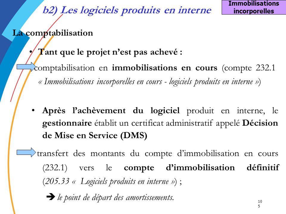 10 5 Tant que le projet nest pas achevé : comptabilisation en immobilisations en cours (compte 232.1 « Immobilisations incorporelles en cours - logici