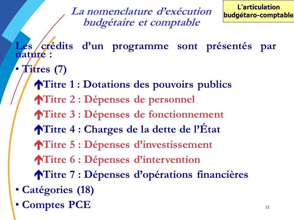 12 Les crédits dun programme sont présentés par nature : Titres (7) éTitre 1 : Dotations des pouvoirs publics éTitre 2 : Dépenses de personnel éTitre