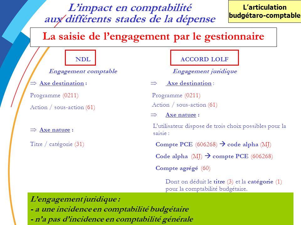 15 La saisie de lengagement par le gestionnaire NDL Engagement comptable Axe destination : Programme (0211) Action / sous-action (61) Axe nature : Tit