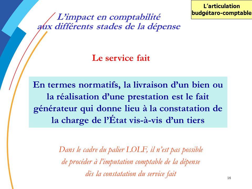 16 Le service fait En termes normatifs, la livraison dun bien ou la réalisation dune prestation est le fait générateur qui donne lieu à la constatatio