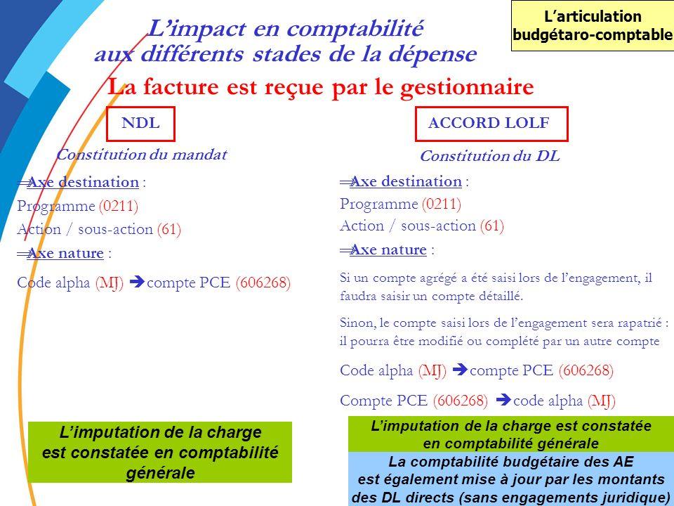 17 NDLACCORD LOLF Constitution du DL Limputation de la charge est constatée en comptabilité générale Axe destination : Programme (0211) Action / sous-