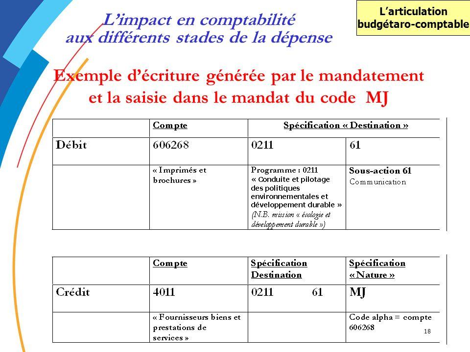 18 Exemple décriture générée par le mandatement et la saisie dans le mandat du code MJ Limpact en comptabilité aux différents stades de la dépense Lar