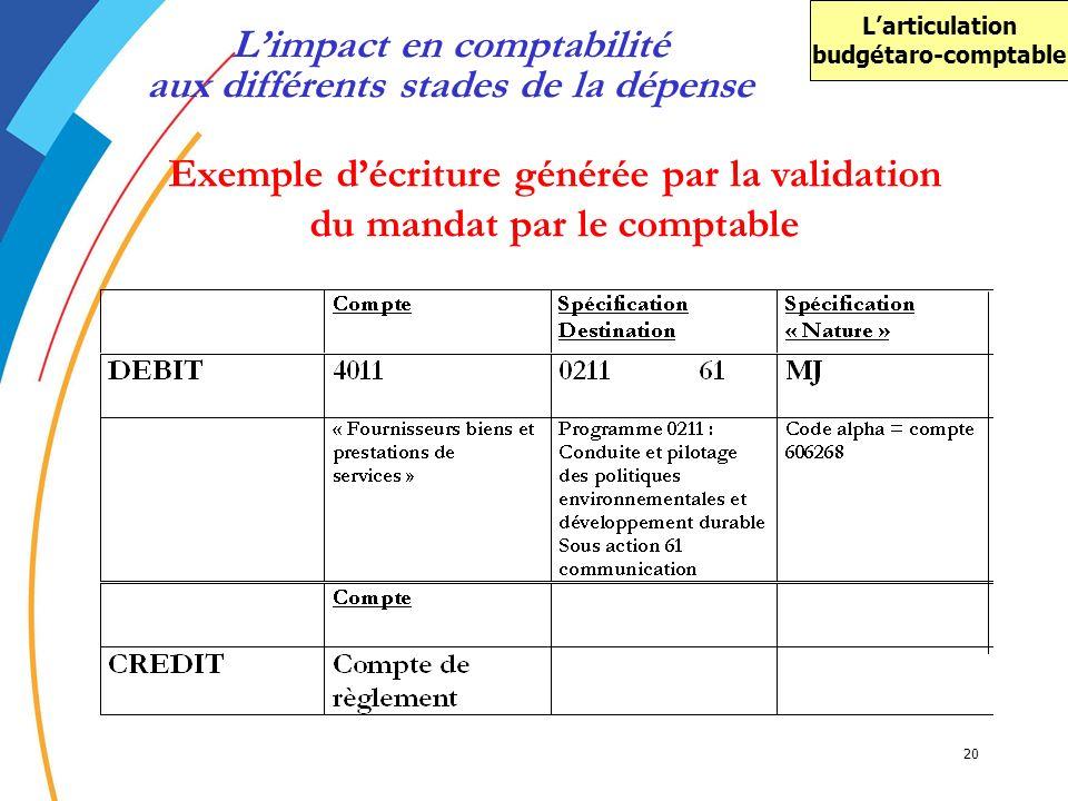 20 Exemple décriture générée par la validation du mandat par le comptable Limpact en comptabilité aux différents stades de la dépense Larticulation bu