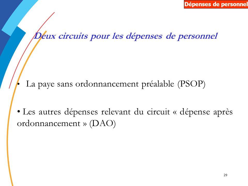 29 Deux circuits pour les dépenses de personnel La paye sans ordonnancement préalable (PSOP) Les autres dépenses relevant du circuit « dépense après o