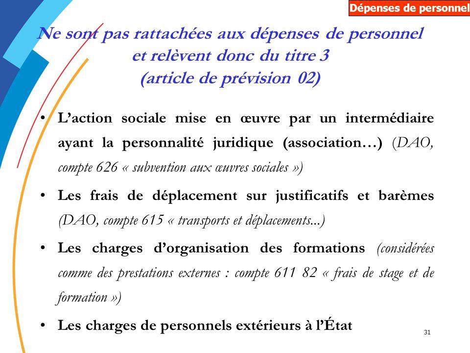 31 Ne sont pas rattachées aux dépenses de personnel et relèvent donc du titre 3 (article de prévision 02) Laction sociale mise en œuvre par un intermé