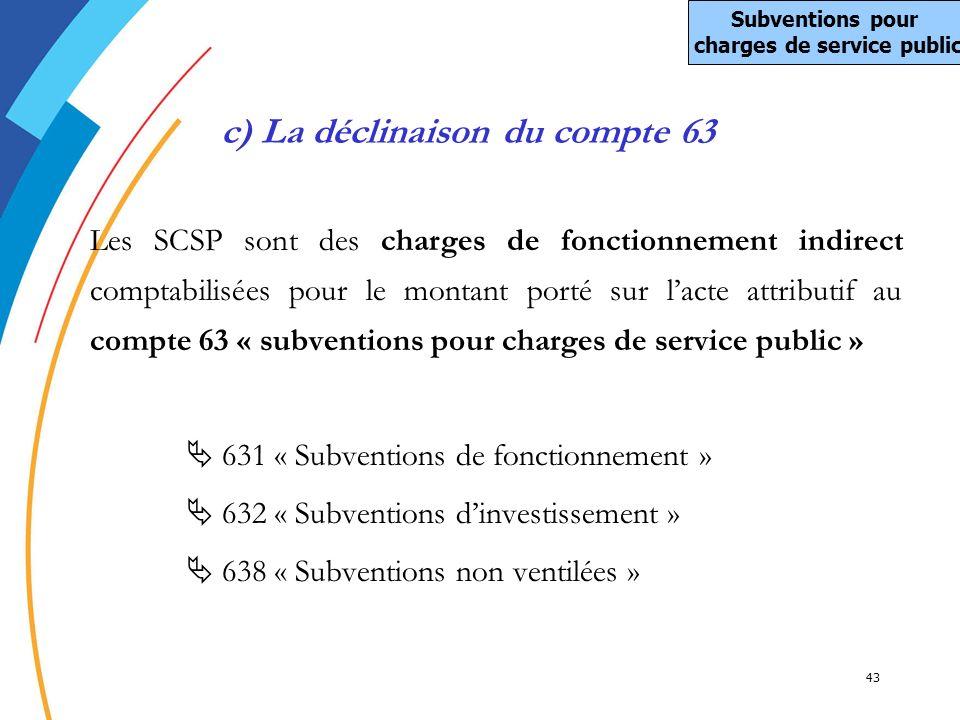 43 Les SCSP sont des charges de fonctionnement indirect comptabilisées pour le montant porté sur lacte attributif au compte 63 « subventions pour char