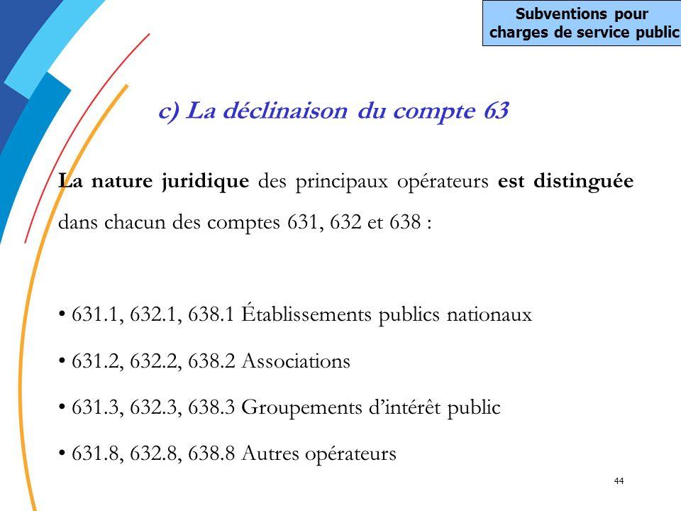 44 La nature juridique des principaux opérateurs est distinguée dans chacun des comptes 631, 632 et 638 : 631.1, 632.1, 638.1 Établissements publics n