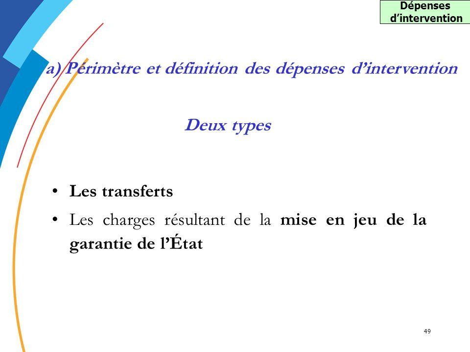 49 Les transferts Les charges résultant de la mise en jeu de la garantie de lÉtat a) Périmètre et définition des dépenses dintervention Deux types Dép
