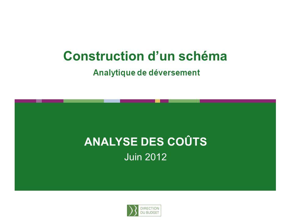 1 Construction dun schéma ANALYSE DES COÛTS Juin 2012 Analytique de déversement