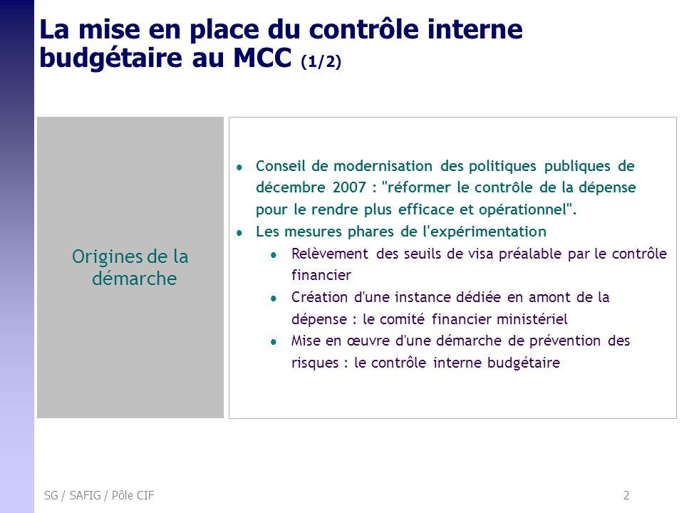 SG / SAFIG / Pôle CIF 2 La mise en place du contrôle interne budgétaire au MCC (1/2) Origines de la démarche Conseil de modernisation des politiques p