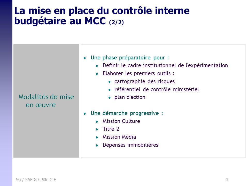 SG / SAFIG / Pôle CIF 3 La mise en place du contrôle interne budgétaire au MCC (2/2) Modalités de mise en œuvre Une phase préparatoire pour : Définir