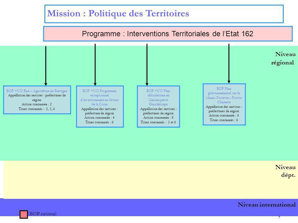 7 Niveau international Niveau régional Niveau dépt. Mission : Politique des Territoires BOP national Programme : Interventions Territoriales de lEtat