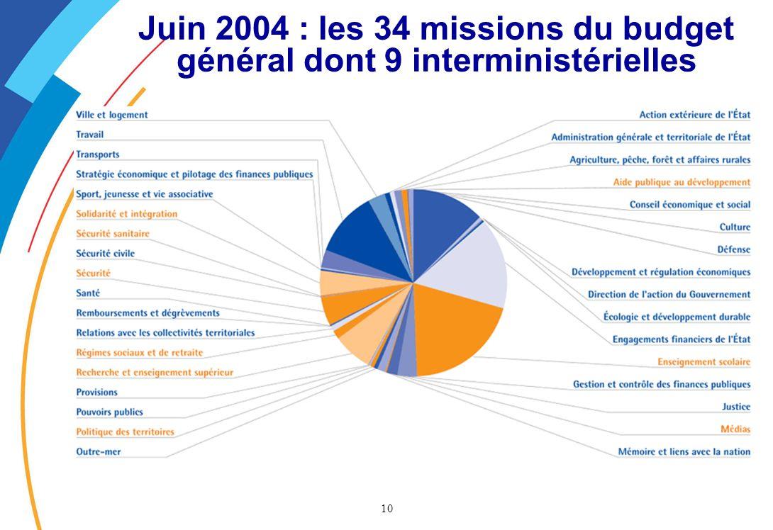 10 Juin 2004 : les 34 missions du budget général dont 9 interministérielles
