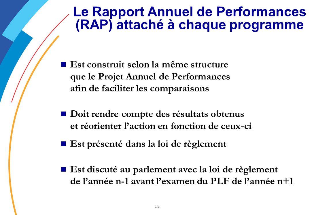 18 Le Rapport Annuel de Performances (RAP) attaché à chaque programme Est construit selon la même structure que le Projet Annuel de Performances afin de faciliter les comparaisons Doit rendre compte des résultats obtenus et réorienter laction en fonction de ceux-ci Est présenté dans la loi de règlement Est discuté au parlement avec la loi de règlement de lannée n-1 avant lexamen du PLF de lannée n+1