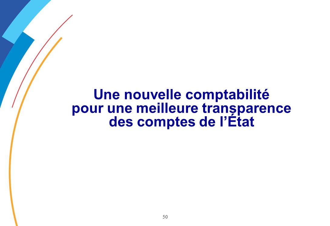 50 Une nouvelle comptabilité pour une meilleure transparence des comptes de lÉtat