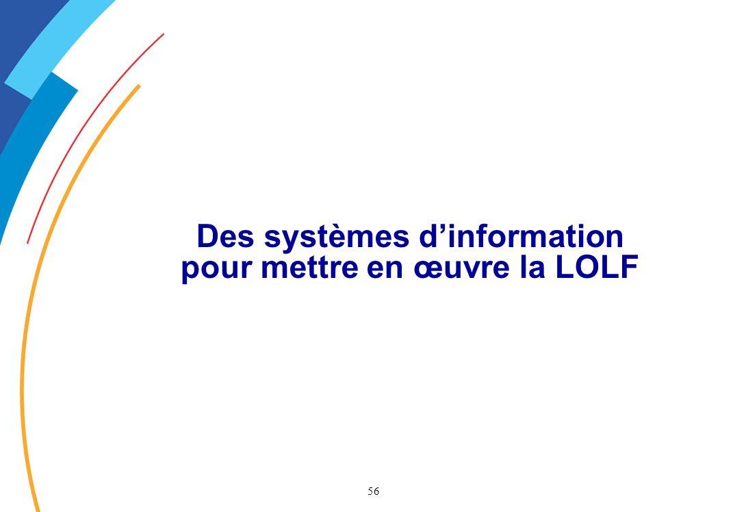 56 Des systèmes dinformation pour mettre en œuvre la LOLF
