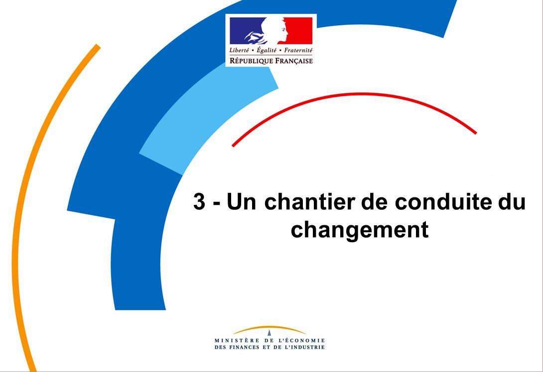 3 - Un chantier de conduite du changement