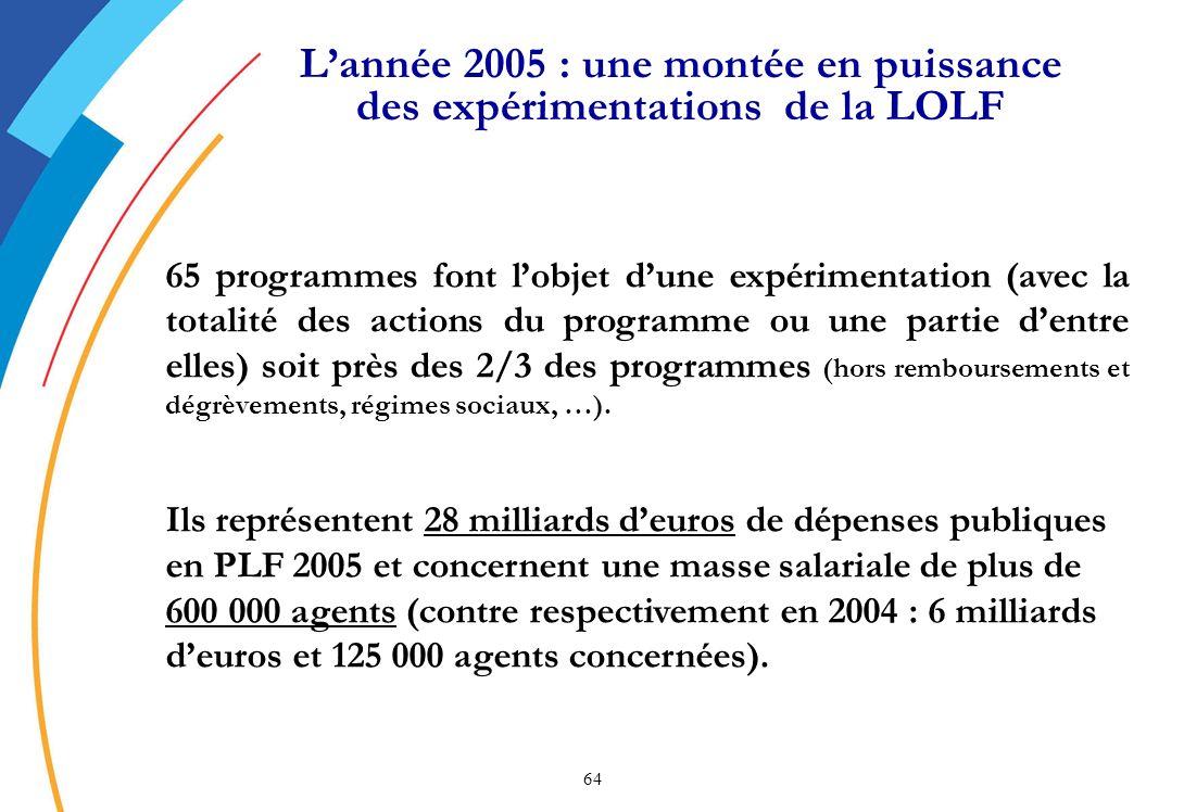 64 65 programmes font lobjet dune expérimentation (avec la totalité des actions du programme ou une partie dentre elles) soit près des 2/3 des programmes (hors remboursements et dégrèvements, régimes sociaux, …).