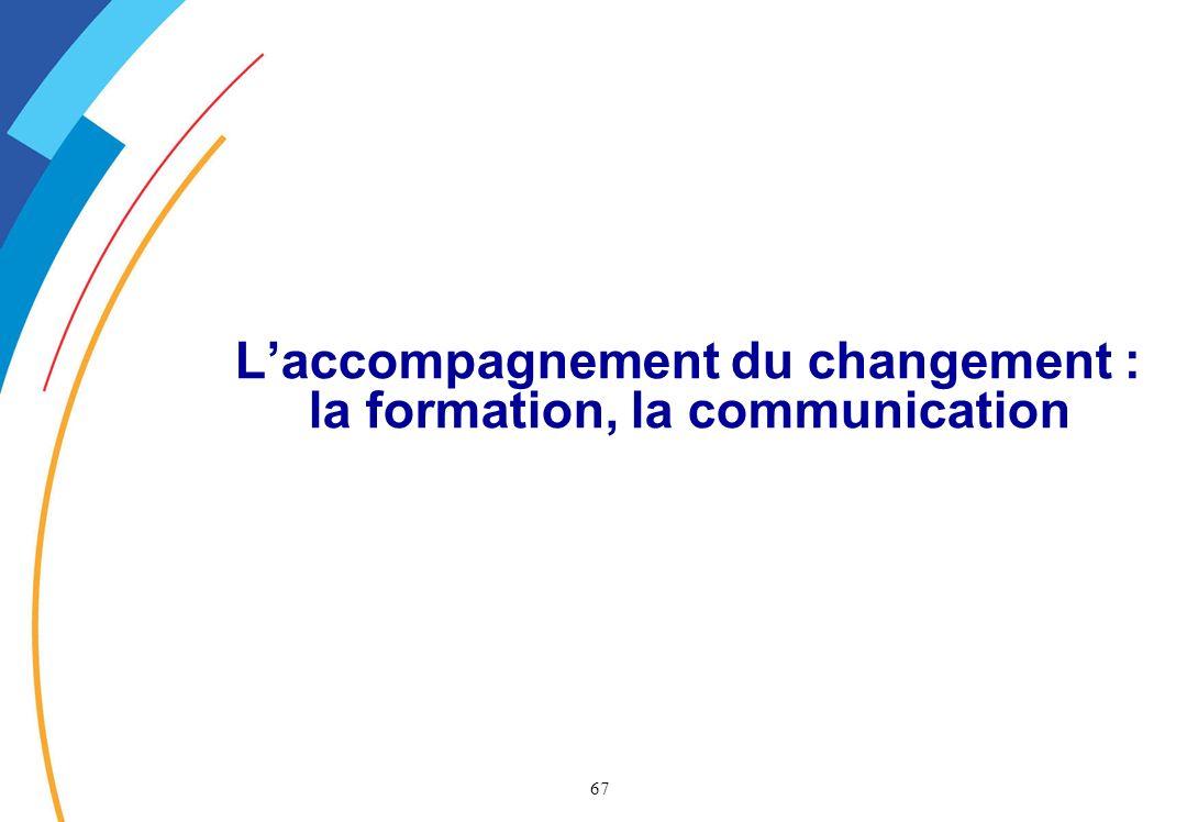 67 Laccompagnement du changement : la formation, la communication