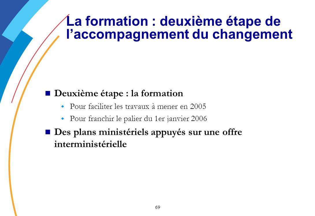 69 La formation : deuxième étape de laccompagnement du changement Deuxième étape : la formation w Pour faciliter les travaux à mener en 2005 w Pour franchir le palier du 1er janvier 2006 Des plans ministériels appuyés sur une offre interministérielle
