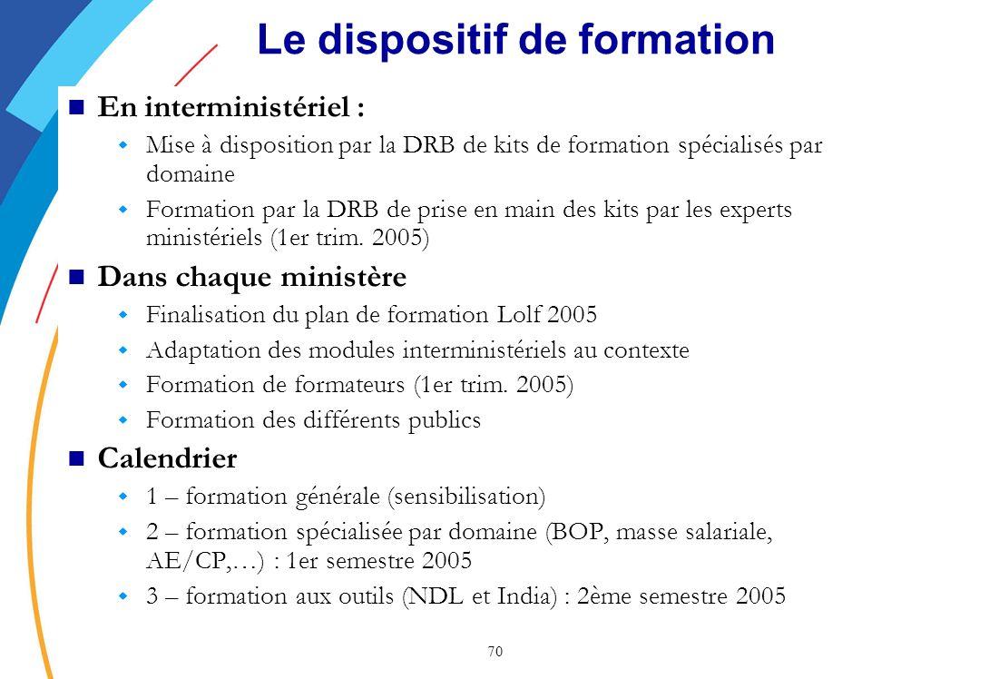 70 En interministériel : w Mise à disposition par la DRB de kits de formation spécialisés par domaine w Formation par la DRB de prise en main des kits par les experts ministériels (1er trim.