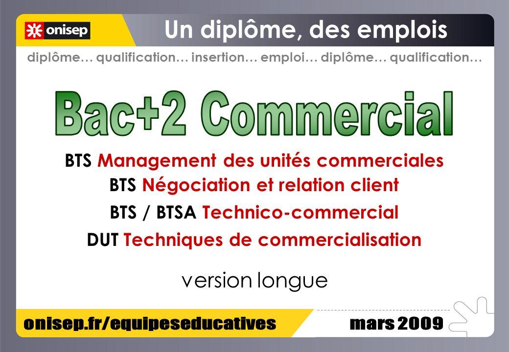 diplôme… qualification… insertion… emploi… Bac+2 Commercial Offres demploi Se documenter Offres demploi Se documenter INFOS UTILISATEURS