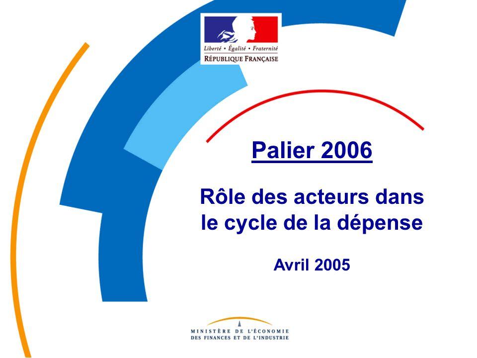 Palier 2006 Rôle des acteurs dans le cycle de la dépense Avril 2005