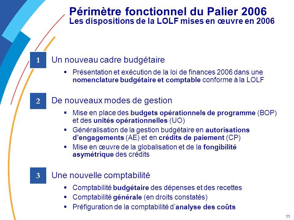 11 Périmètre fonctionnel du Palier 2006 Les dispositions de la LOLF mises en œuvre en 2006 Un nouveau cadre budgétaire Présentation et exécution de la