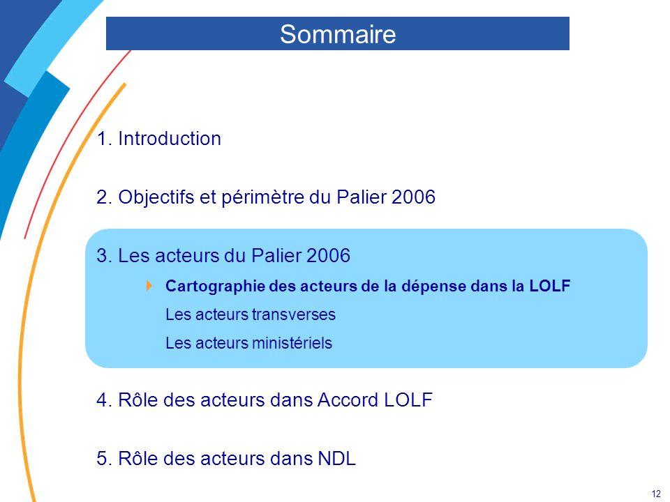12 1. Introduction 2. Objectifs et périmètre du Palier 2006 3. Les acteurs du Palier 2006 Cartographie des acteurs de la dépense dans la LOLF Les acte
