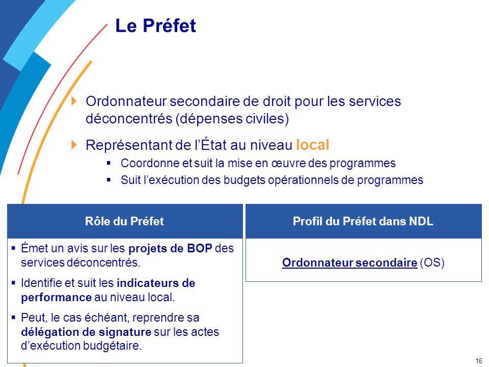 16 Le Préfet Émet un avis sur les projets de BOP des services déconcentrés. Identifie et suit les indicateurs de performance au niveau local. Peut, le