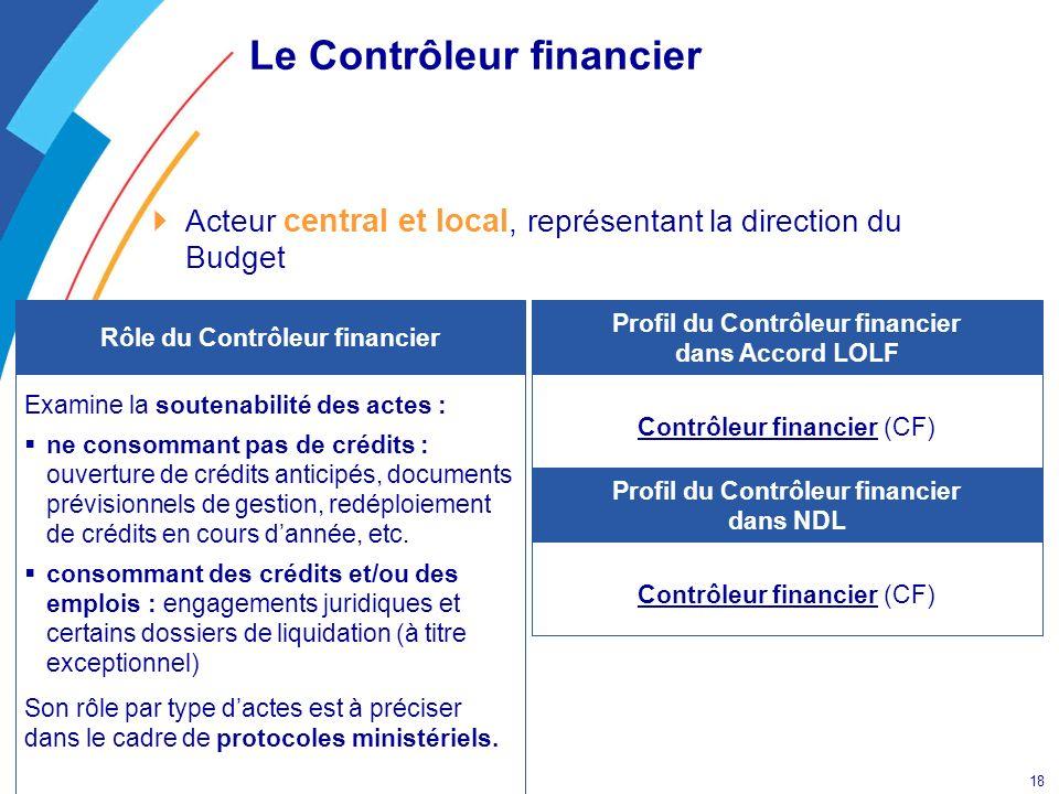 18 Le Contrôleur financier Acteur central et local, représentant la direction du Budget Examine la soutenabilité des actes : ne consommant pas de créd
