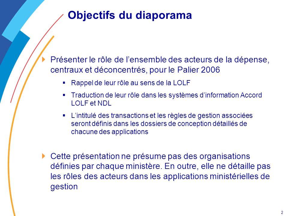 2 Objectifs du diaporama Présenter le rôle de lensemble des acteurs de la dépense, centraux et déconcentrés, pour le Palier 2006 Rappel de leur rôle a
