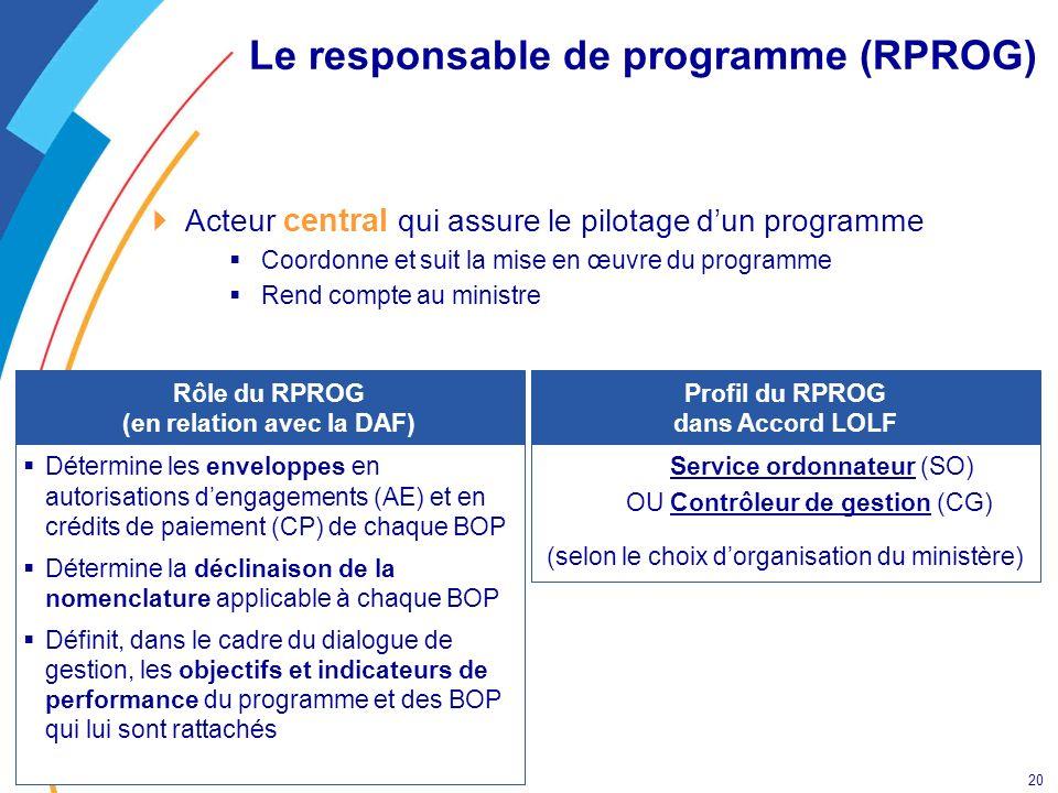 20 Le responsable de programme (RPROG) Acteur central qui assure le pilotage dun programme Coordonne et suit la mise en œuvre du programme Rend compte
