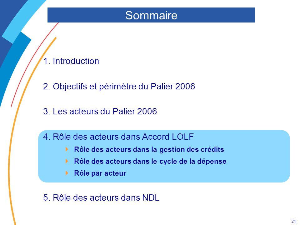 24 1. Introduction 2. Objectifs et périmètre du Palier 2006 3. Les acteurs du Palier 2006 4. Rôle des acteurs dans Accord LOLF Rôle des acteurs dans l
