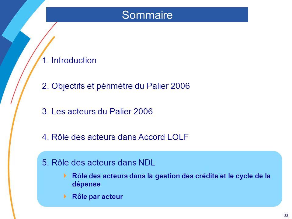 33 1. Introduction 2. Objectifs et périmètre du Palier 2006 3. Les acteurs du Palier 2006 4. Rôle des acteurs dans Accord LOLF 5. Rôle des acteurs dan