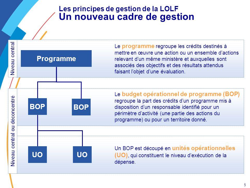 5 Les principes de gestion de la LOLF Un nouveau cadre de gestion Programme BOP UO BOP Le programme regroupe les crédits destinés à mettre en œuvre un