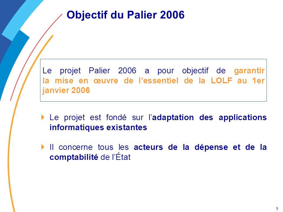9 Objectif du Palier 2006 Le projet est fondé sur ladaptation des applications informatiques existantes Il concerne tous les acteurs de la dépense et