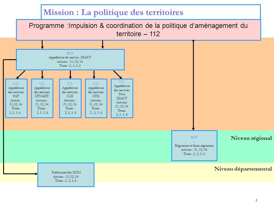 2 Niveau central Mission : La politique des territoires Programme :Impulsion & coordination de la politique daménagement du territoire – 112 UO Appellation des services: CFNADT: Actions : 01, 02, 04 Titres : 2, 3, 5, 6 UO Appellation des services: CMS Actions : 01, 02, 04 Titres : 2, 3, 5, 6 Niveau régional Niveau départemental BOP : Régionaux et Inter-régionaux Actions : 01, 02, 04 Titres : 2, 3, 5, 6 BOP Appellation du service : DIACT Actions : 01, 02, 04 Titres : 2, 3, 5, 6 UO Appellation des services: PAT Action : 01,02, 04 Titres: 2, 3, 5, 6 Préfectures des DOM Actions : 01,02, 04 Titres : 2, 3, 5, 6 UO Appellation des services: CPD Actions: 01, 02, 04 Titres: 2, 3, 5, 6 UO Appellation des services: Paye DIACT Actions: 01, 02, 04 Titres: 2, 3, 5, 6