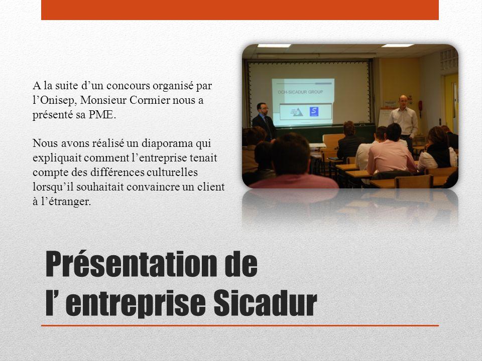 Présentation de l entreprise Sicadur A la suite dun concours organisé par lOnisep, Monsieur Cormier nous a présenté sa PME. Nous avons réalisé un diap