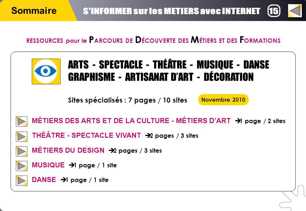 Sommaire MÉTIERS DES ARTS ET DE LA CULTURE - MÉTIERS DART 1 page / 2 sites THÉÂTRE - SPECTACLE VIVANT 2 pages / 3 sites MÉTIERS DU DESIGN 2 pages / 3