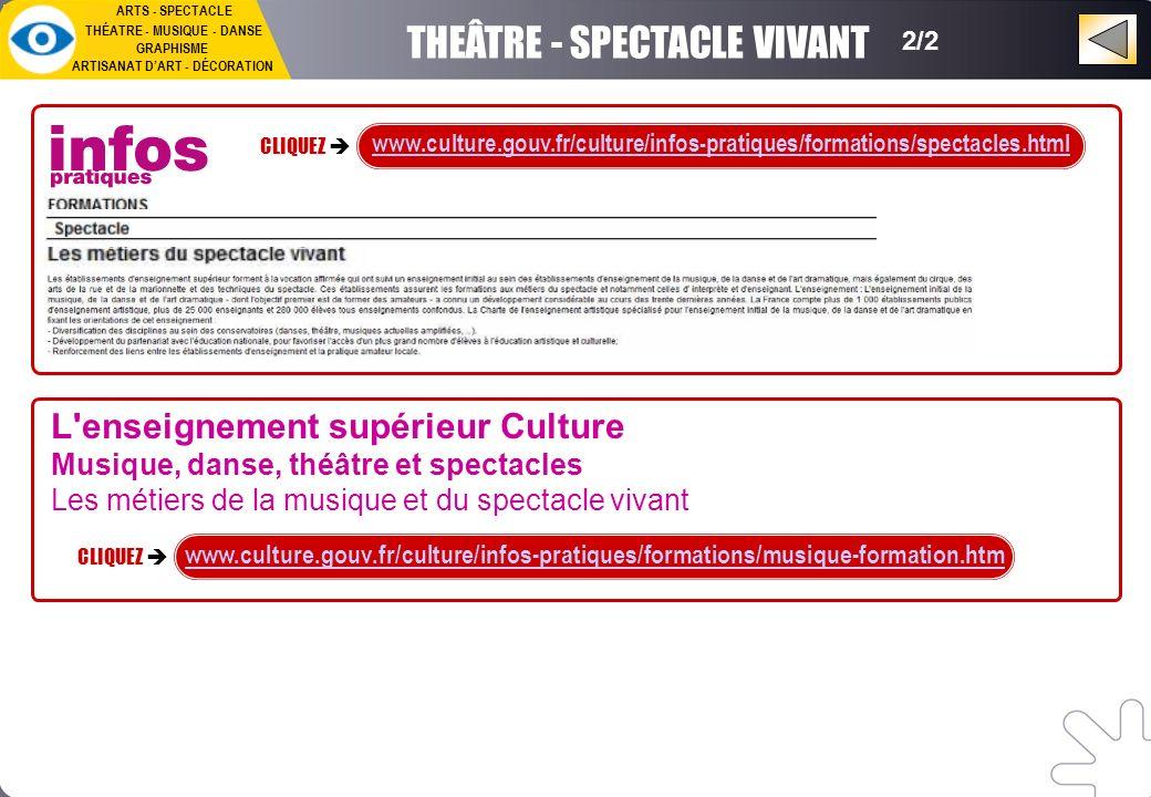 THEÂTRE - SPECTACLE VIVANT CLIQUEZ www.culture.gouv.fr/culture/infos-pratiques/formations/spectacles.html ARTS - SPECTACLE THÉATRE - MUSIQUE - DANSE G