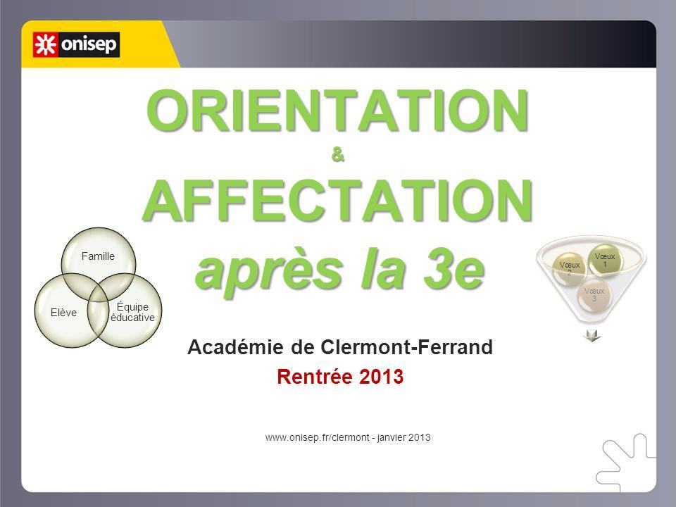 ORIENTATION & AFFECTATION après la 3e Académie de Clermont-Ferrand Rentrée 2013 www.onisep.fr/clermont - janvier 2013 Famille Équipe éducative Elève