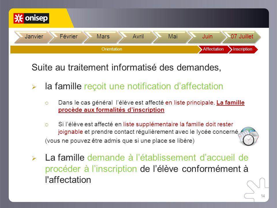 Suite au traitement informatisé des demandes, la famille reçoit une notification daffectation Dans le cas général lélève est affecté en liste principa