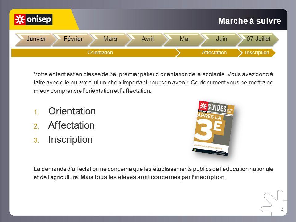 13 Deux issues sont possibles Spécimen (page 3) OrientationAffectationInscription La décision est définitive JanvierFévrierMarsAvrilMaiJuin07 Juillet