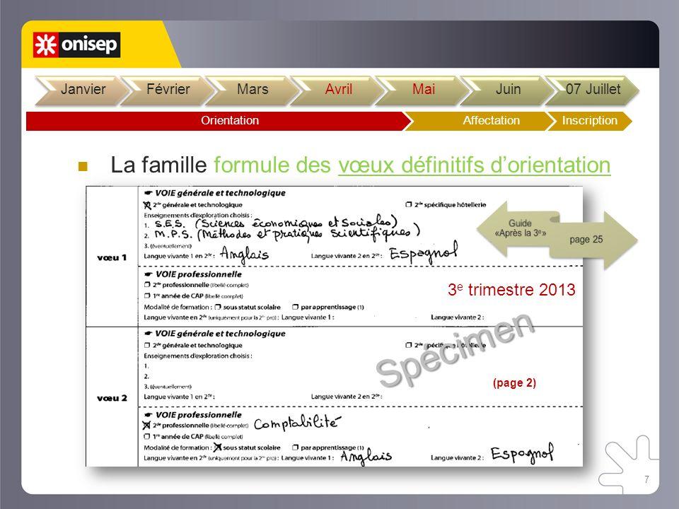 8 La famille formule des vœux daffectation Spécimen (page 4) OrientationAffectationInscription JanvierFévrierMarsAvrilMaiJuin07 Juillet