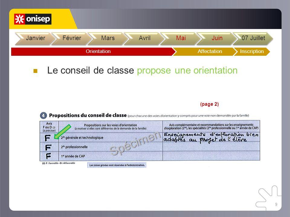 9 Le conseil de classe propose une orientation Spécimen (page 2) OrientationAffectationInscription JanvierFévrierMarsAvrilMaiJuin07 JuilletSpécimen