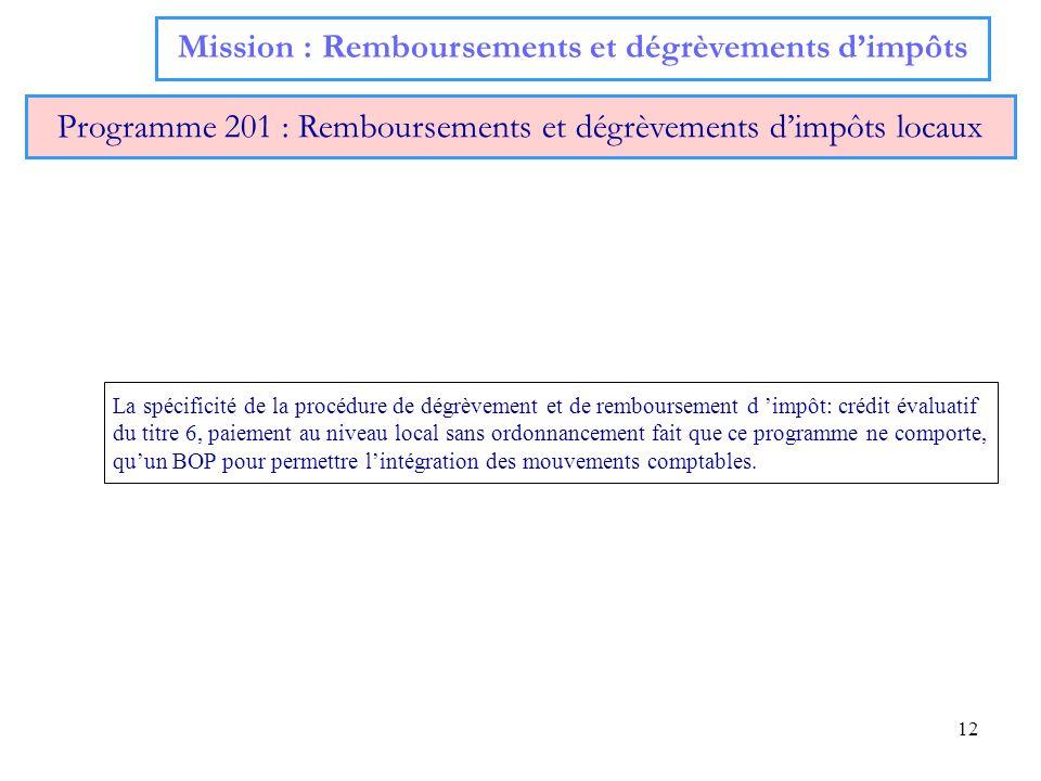 12 Mission : Remboursements et dégrèvements dimpôts Programme 201 : Remboursements et dégrèvements dimpôts locaux La spécificité de la procédure de dé
