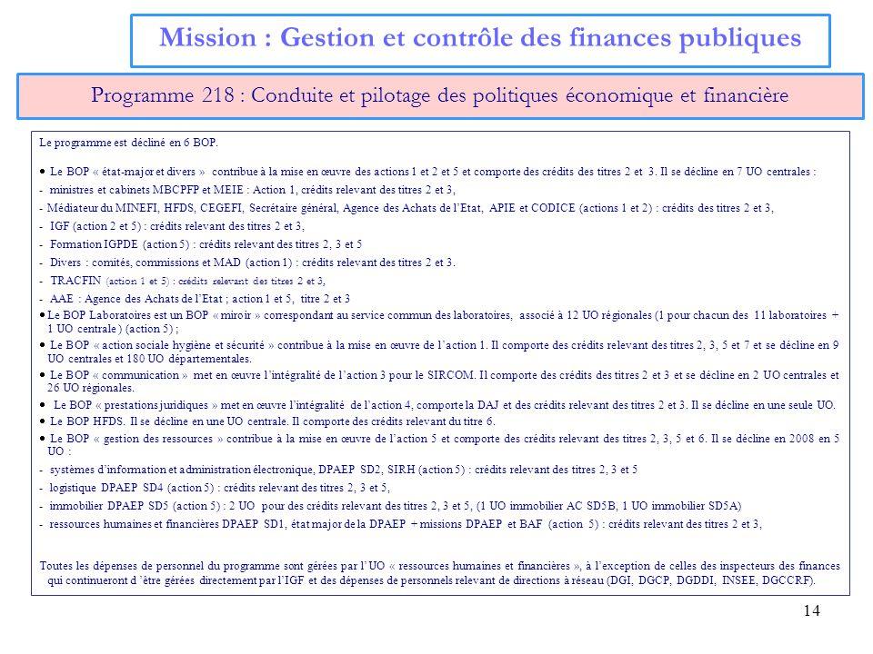 14 Mission : Gestion et contrôle des finances publiques Programme 218 : Conduite et pilotage des politiques économique et financière Le programme est