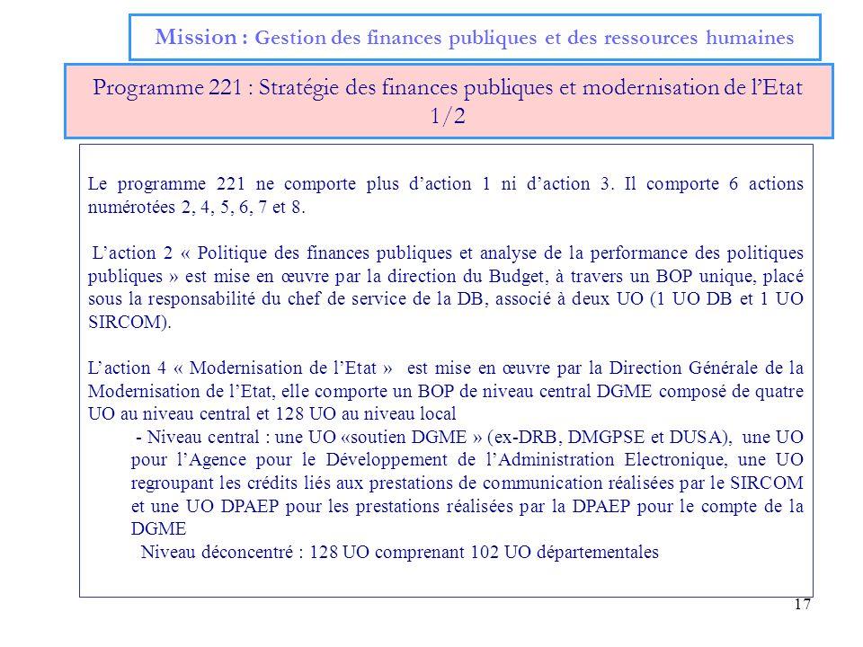 17 Mission : Gestion des finances publiques et des ressources humaines Programme 221 : Stratégie des finances publiques et modernisation de lEtat 1/2